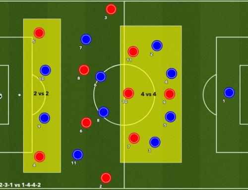 Marcelo Bielsa und der Spielaufbau im 4-2-3-1