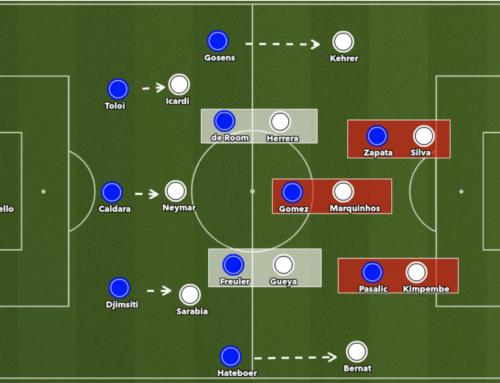 Spielanalyse Atalanta Bergamo vs PSG