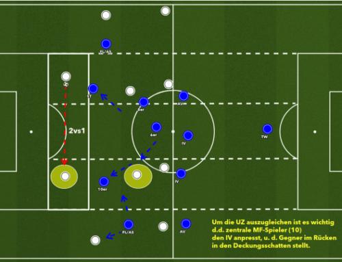 Pressing im 4-3-3 gegen verschiedene Grundformationen